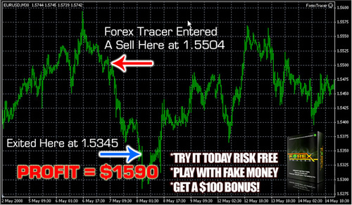 Product picture ForexTracer - Forex Robot